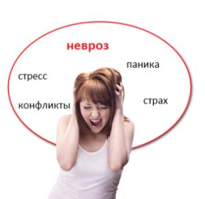 Лечение невроза в Екатеринбурге